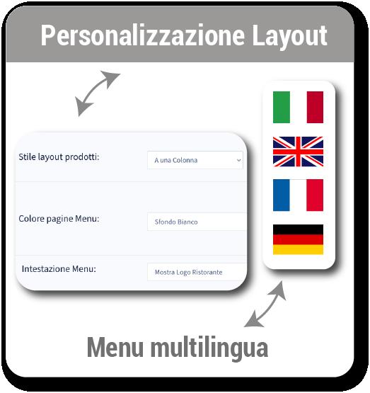 personalizzazione_fastreplymenu2